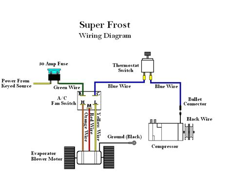 Gm Brake Switch Wiring Diagram by