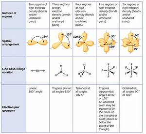 7 6 Molecular Structure And Polarity  U2013 Chemistry