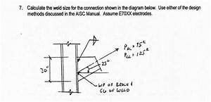 Solved  Calculate The Weld Size For The Connection Shown I