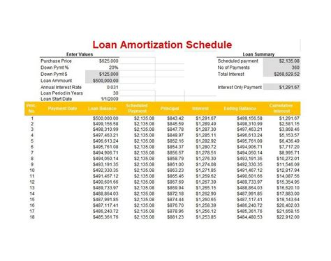 Amortization Table Excel - 28 tables to calculate loan amortization schedule excel