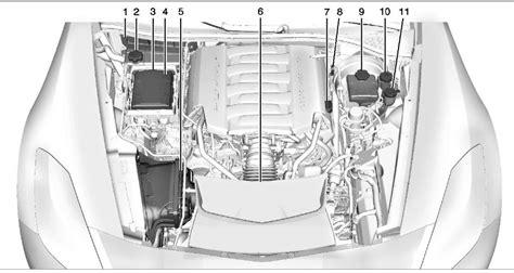 parts   corvette owners manual leak   january