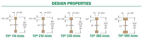 Tji Floor Joists Sizes by Builders Show Floor Framing Design