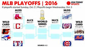 Wildcard Standings Nfl by Mlb Playoff Picture No Guarantee Things Will Be Settled