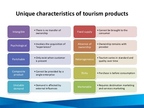 cuisine characteristics unit 2 responsible tourism product development