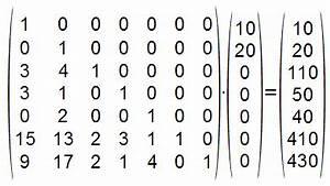 Einheitsmatrix Berechnen : 0910 unterricht mathematik 13ma1e matrizen ~ Themetempest.com Abrechnung