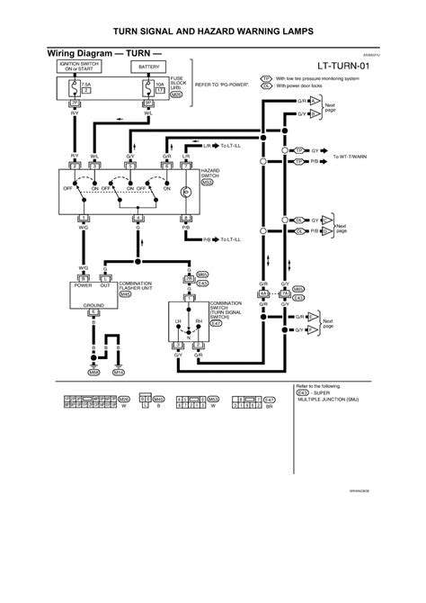 1998 Nissan Frontier Wiring Diagram Pinout by Repair Guides Lighting Systems 2003 Turn Signal