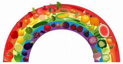 Clipart Nutrition Rainbow Healthy Foods Health Clip