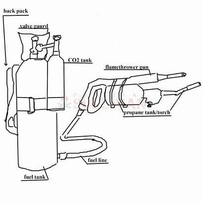 Flamethrowers Propane Tank Improvised Drawing Flamethrower Diagram