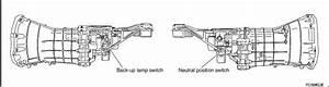 Neutral Safety Switch Location  - My350z Com