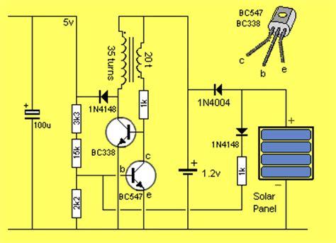 Power Supply Solar Title