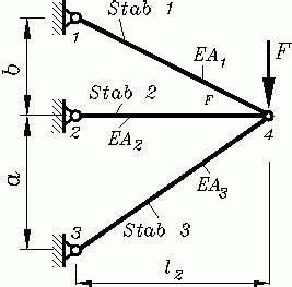 Temperaturdifferenz Berechnen : berechnung eines statisch unbestimmten stabdreischlags ~ Themetempest.com Abrechnung