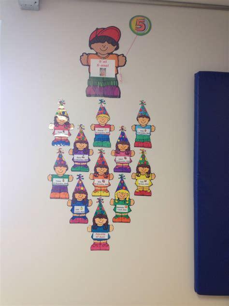preschool birthday wall idea classroom ideas 975 | d534a2e6014c1ad6fcb83dd6166c923d