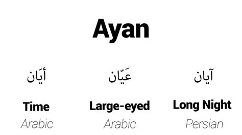 pronounce ayan middle eastern names youtube