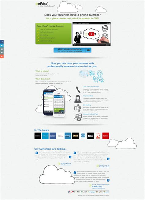 trial landing page examples  testing ideas