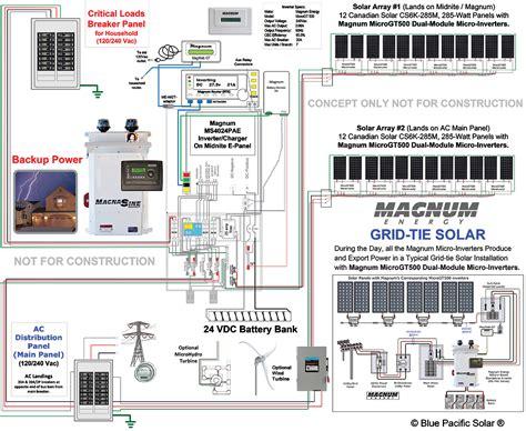 Get Solar Panel Grid Tie Wiring Diagram Download