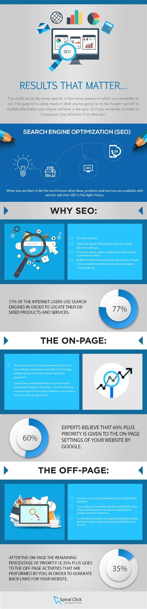 optimize search engine results results that matter search engine optimization