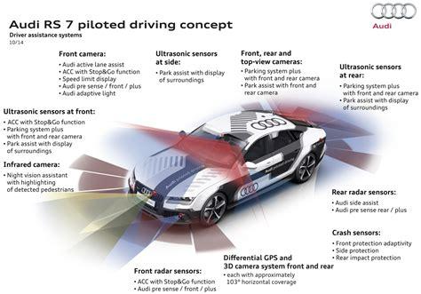 sur si鑒e voiture voiture autonome une audi rs 7 roule sans pilote à 240 km h sur le circuit d 39 hockenheim
