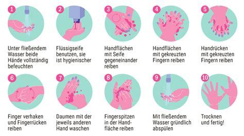 gelber schleim nase bakterien oder viren erk 228 ltung ansteckungsgefahr vermeiden mit diesen acht