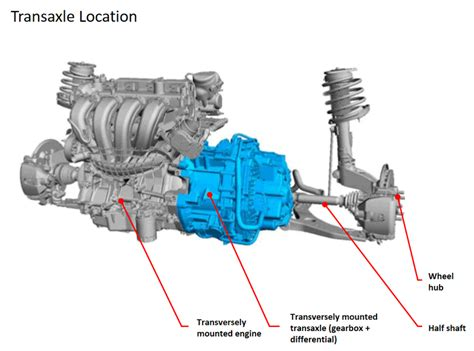 Ford Powershift Dual-clutch Transmission (dct)
