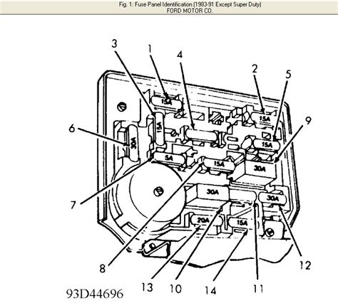 1986 F250 Fuse Box Diagram by Where Can I Get A Ford Fuse Box Diagram For A 1986 Ford F 150