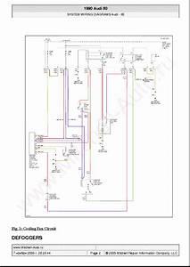 Audi 80 Wiring Diagram