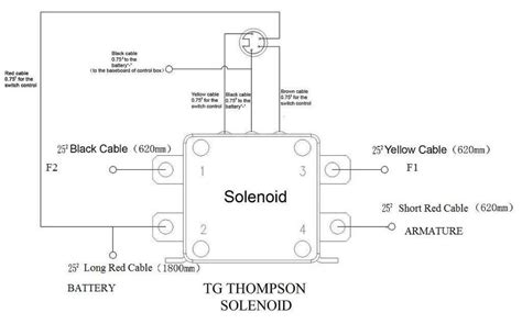 Thompson Solenoid Winch Patrol