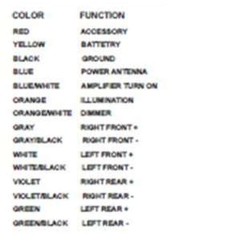 Solved Wire Color Codes For Pioneer Deh Fixya