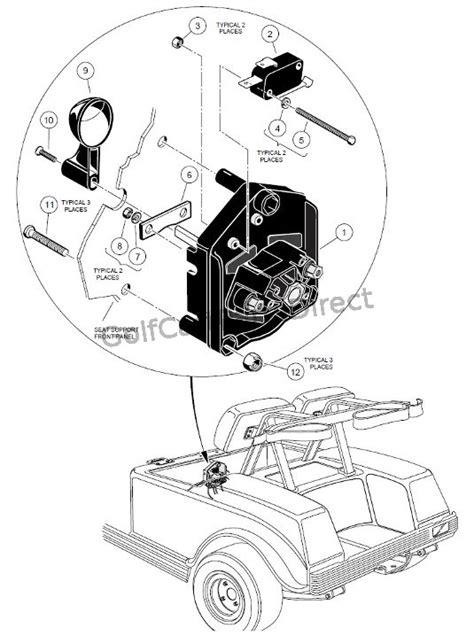 Club Car Gas Electric Golfcartpartsdirect