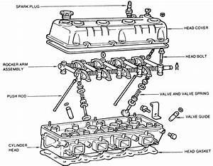 Small Engine Cylinder Head Diagram