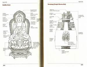 An Encyclopedia Of Korean Buddhism