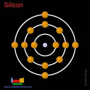 Webelements Periodic Table  U00bb Silicon  U00bb Properties Of Free