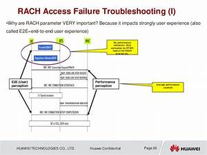 Huawei Access Failures Troubleshooting Work Shop