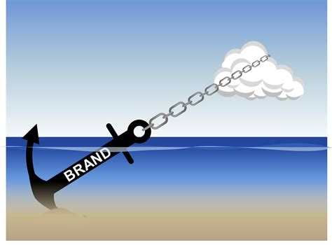 Boat Anchor Brands by Is Your Brand Perception A Boat Anchor For Future