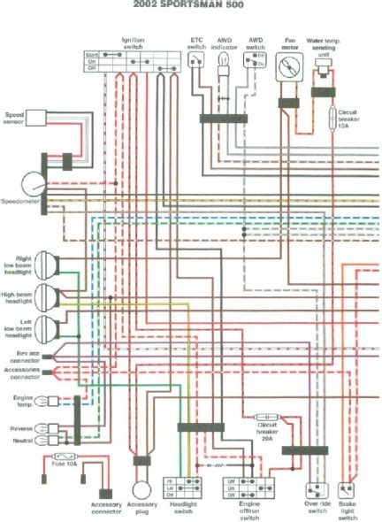 2004 polaris sportsman 500 ignition wiring diagram