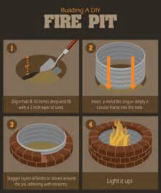 Can You Put Fire Pit Concrete Gallery