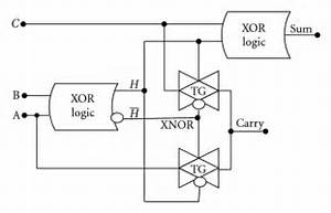 General Structure Of Proposed Xor
