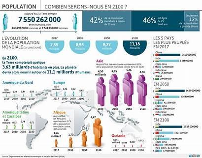 Mondiale Population 2100 Carte Populationdata Visactu