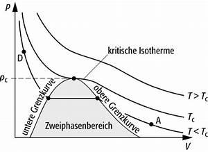 Dampfdruck Berechnen : dampf lexikon der physik ~ Themetempest.com Abrechnung