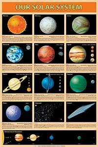 17 Best images about Space on Pinterest | Solar system ...