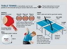 Table Tennis Game Rules TheBlogReaderscom