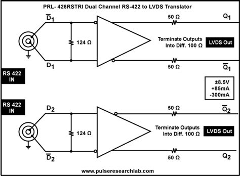ch rs  lvds translator pulse research lab