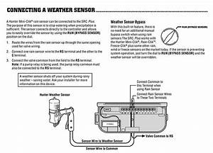 Rain Bird Rain Sensor  Only One Wire - Archive