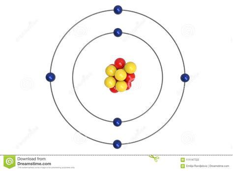 Carbon Atom Bohr Model With Proton, Neutron And Electron