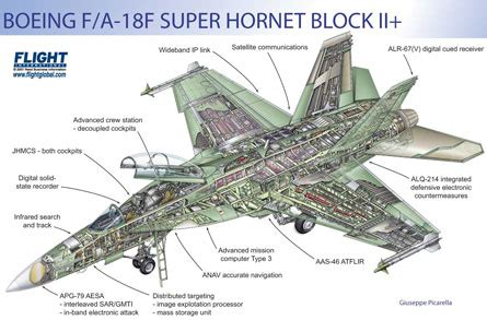 F18 Diagram Of Engine by U S Aerospace Inc Usae Stock Message Board Investorshub
