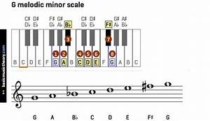 Basicmusictheory Com  All Melodic Minor Scales On The