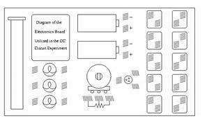 Direct Current  Dc  Circuits