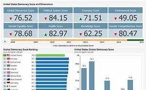 World Rankings - data, statistics and visualizations ...