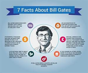 7 Facts About Bill Gates | Visual.ly