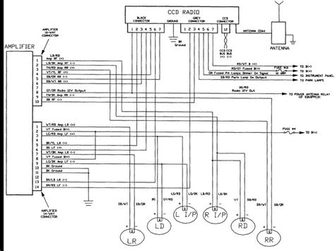 Jeep Grand Cherokee Radio Wiring Diagram Forums