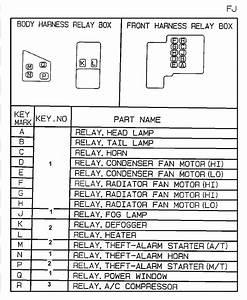 Chrysler Fog Light Wiring Diagram